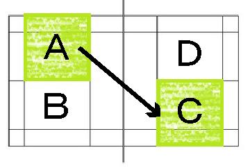 バドミントン ルール サーブ 順番2