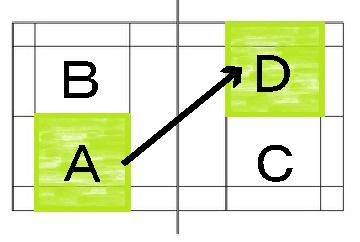バドミントン ルール サーブ順番1